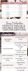 Common Food Substitutions & Recipe Modifications